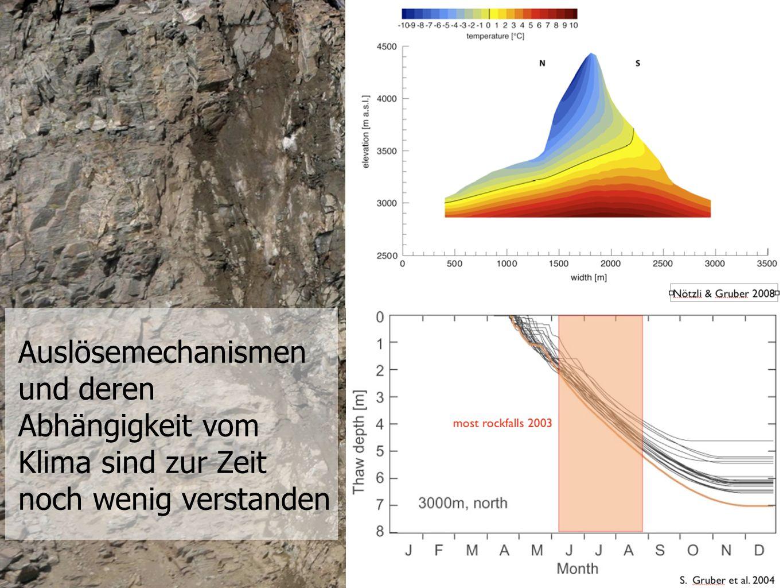 16.7.2003 Auslösemechanismen und deren Abhängigkeit vom Klima sind zur Zeit noch wenig verstanden.
