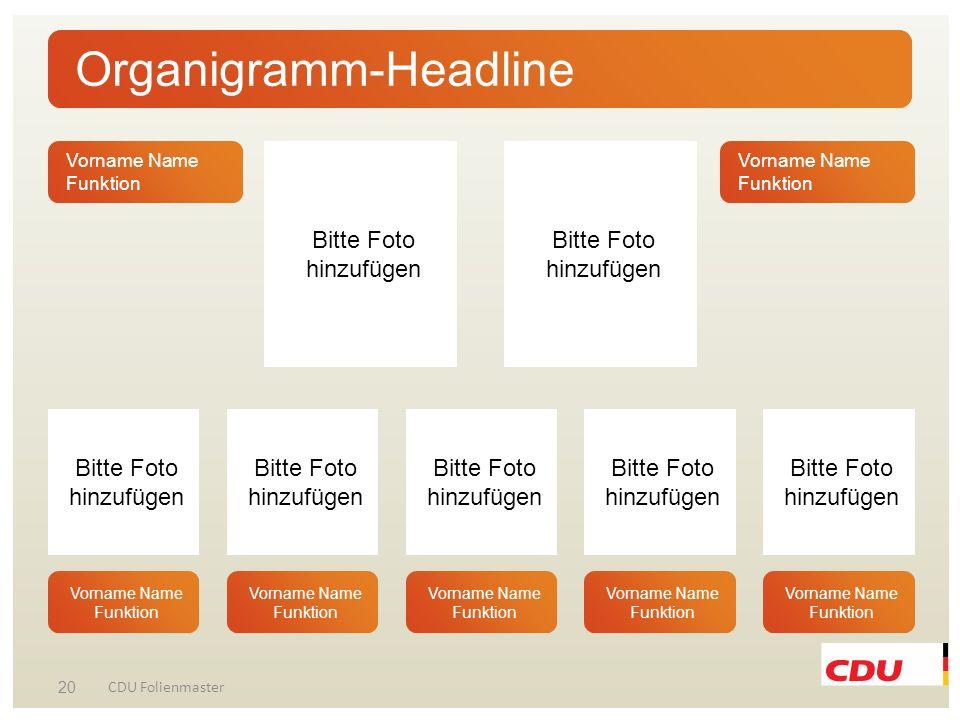 Organigramm-Headline