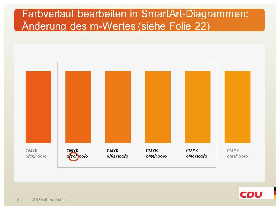 Farbverlauf bearbeiten in SmartArt-Diagrammen: Änderung des m-Wertes (siehe Folie 22)