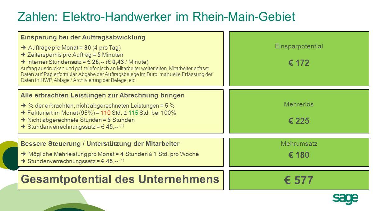 Zahlen: Elektro-Handwerker im Rhein-Main-Gebiet