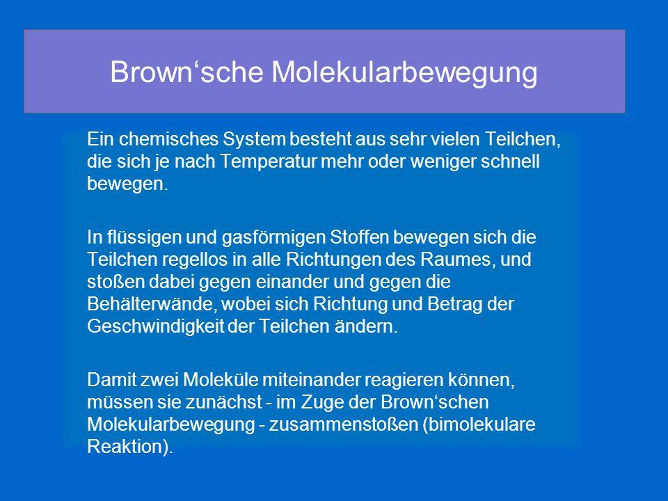 Brown'sche Molekularbewegung
