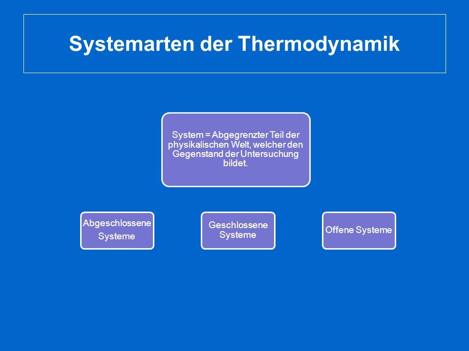 Systemarten der Thermodynamik