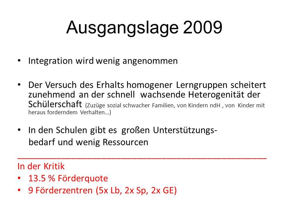 Ausgangslage 2009 Integration wird wenig angenommen
