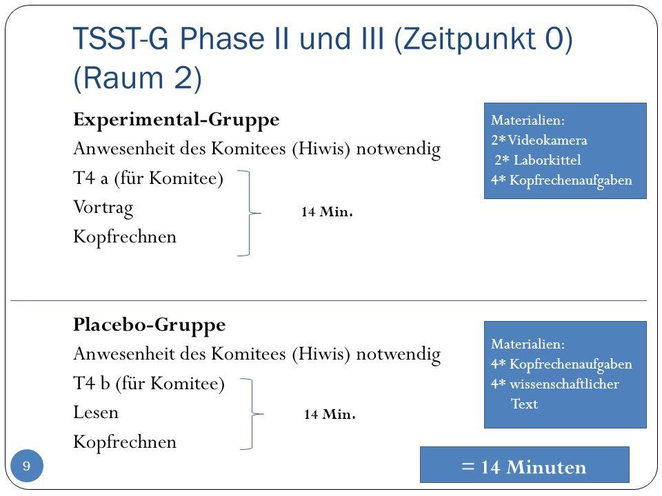 TSST-G Phase II und III (Zeitpunkt 0) (Raum 2)