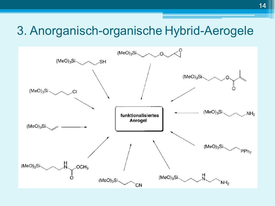 3. Anorganisch-organische Hybrid-Aerogele
