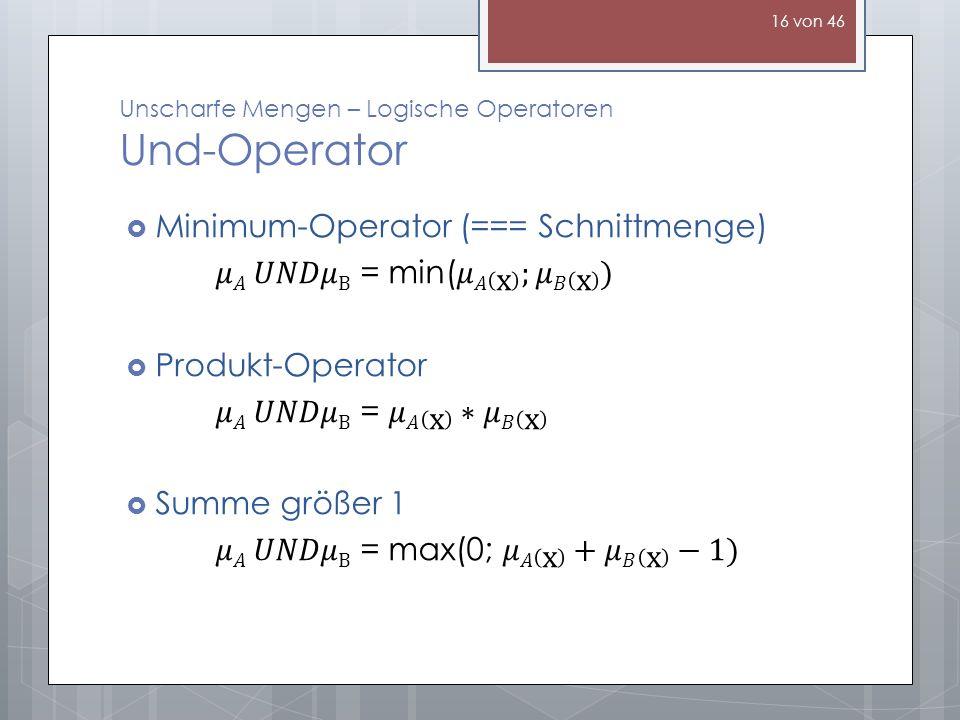 Unscharfe Mengen – Logische Operatoren Und-Operator