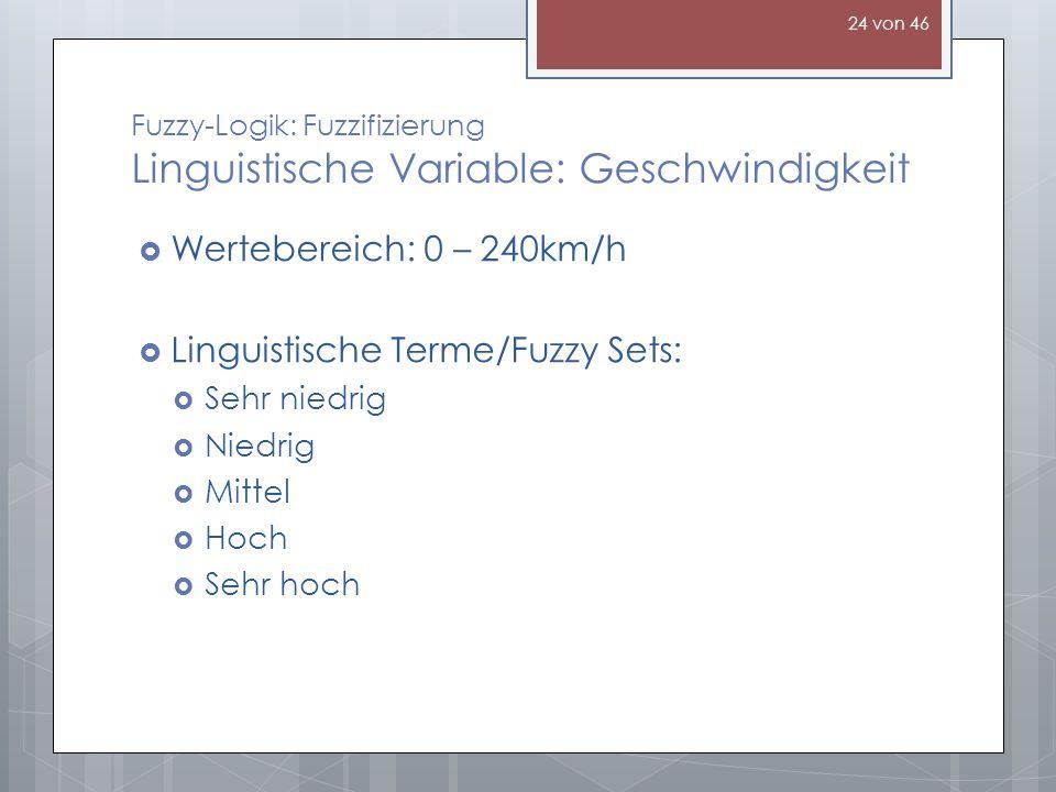 Fuzzy-Logik: Fuzzifizierung Linguistische Variable: Geschwindigkeit