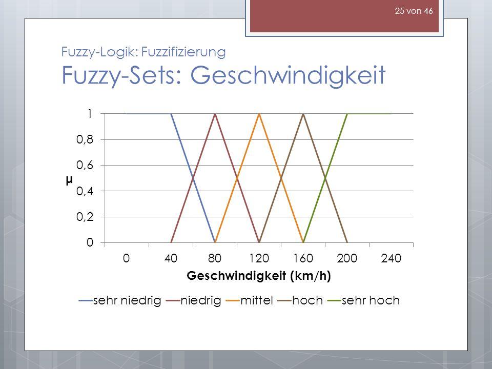 Fuzzy-Logik: Fuzzifizierung Fuzzy-Sets: Geschwindigkeit