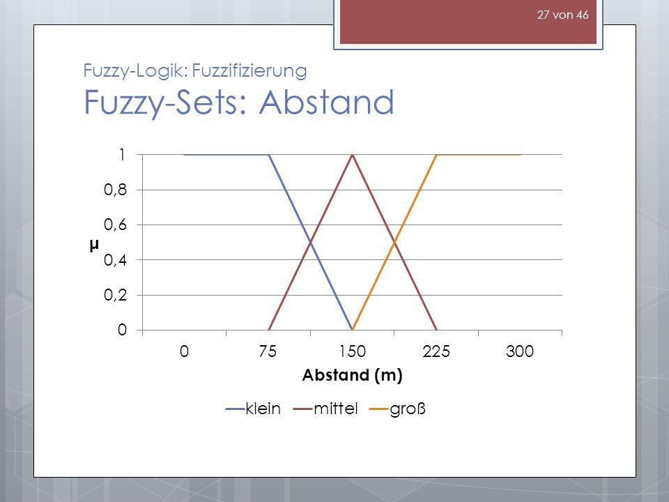 Fuzzy-Logik: Fuzzifizierung Fuzzy-Sets: Abstand