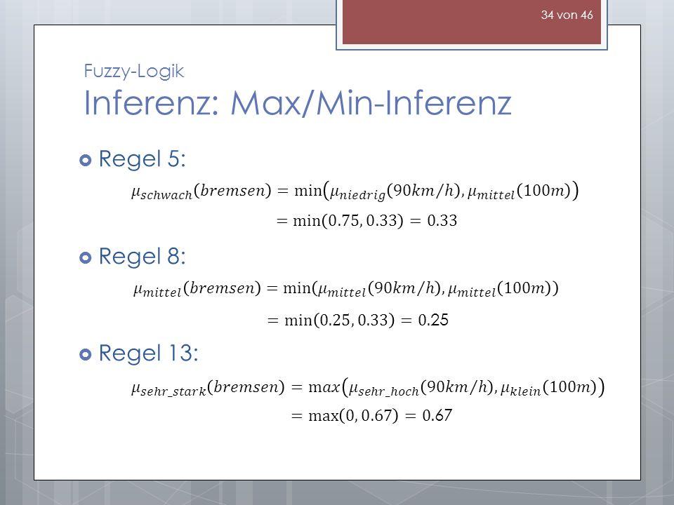 Fuzzy-Logik Inferenz: Max/Min-Inferenz