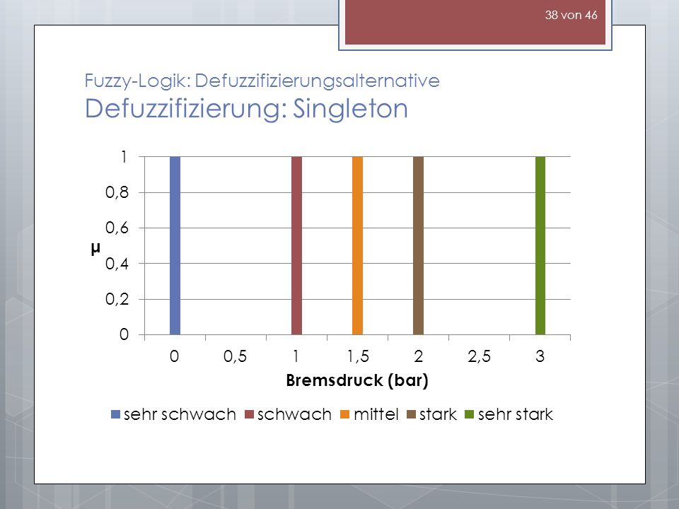 Fuzzy-Logik: Defuzzifizierungsalternative Defuzzifizierung: Singleton