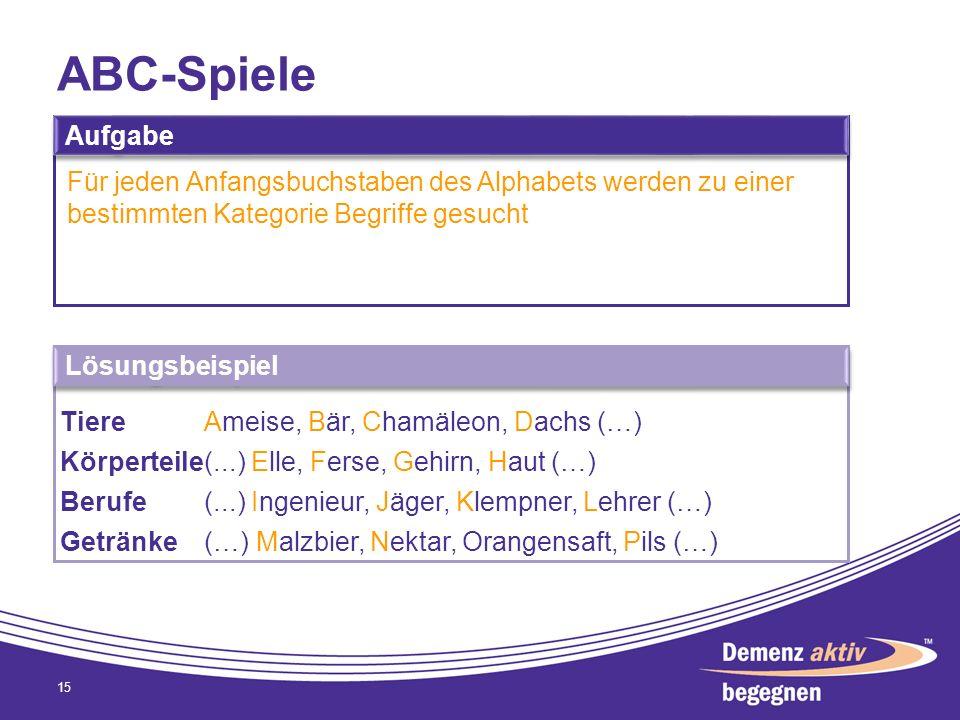 ABC-Spiele Aufgabe. Für jeden Anfangsbuchstaben des Alphabets werden zu einer bestimmten Kategorie Begriffe gesucht.
