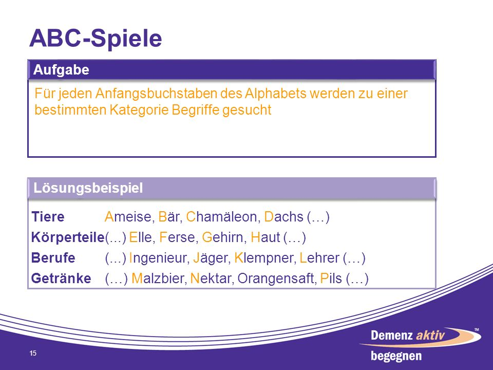 ABC-SpieleAufgabe. Für jeden Anfangsbuchstaben des Alphabets werden zu einer bestimmten Kategorie Begriffe gesucht.