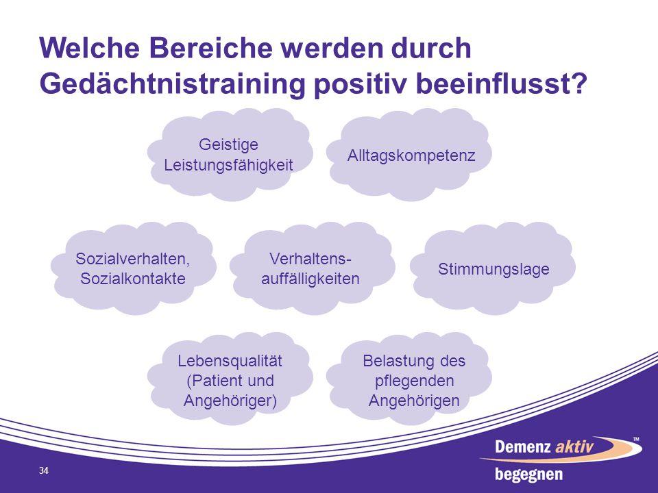 Welche Bereiche werden durch Gedächtnistraining positiv beeinflusst