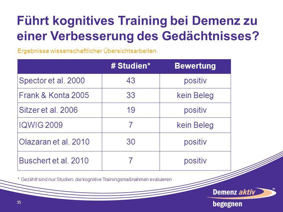 Führt kognitives Training bei Demenz zu einer Verbesserung des Gedächtnisses