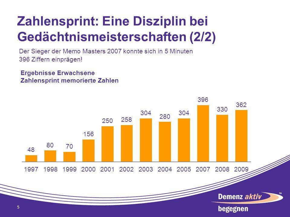 Zahlensprint: Eine Disziplin bei Gedächtnismeisterschaften (2/2)