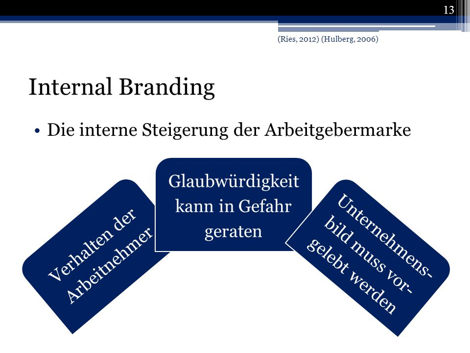 Internal Branding Die interne Steigerung der Arbeitgebermarke
