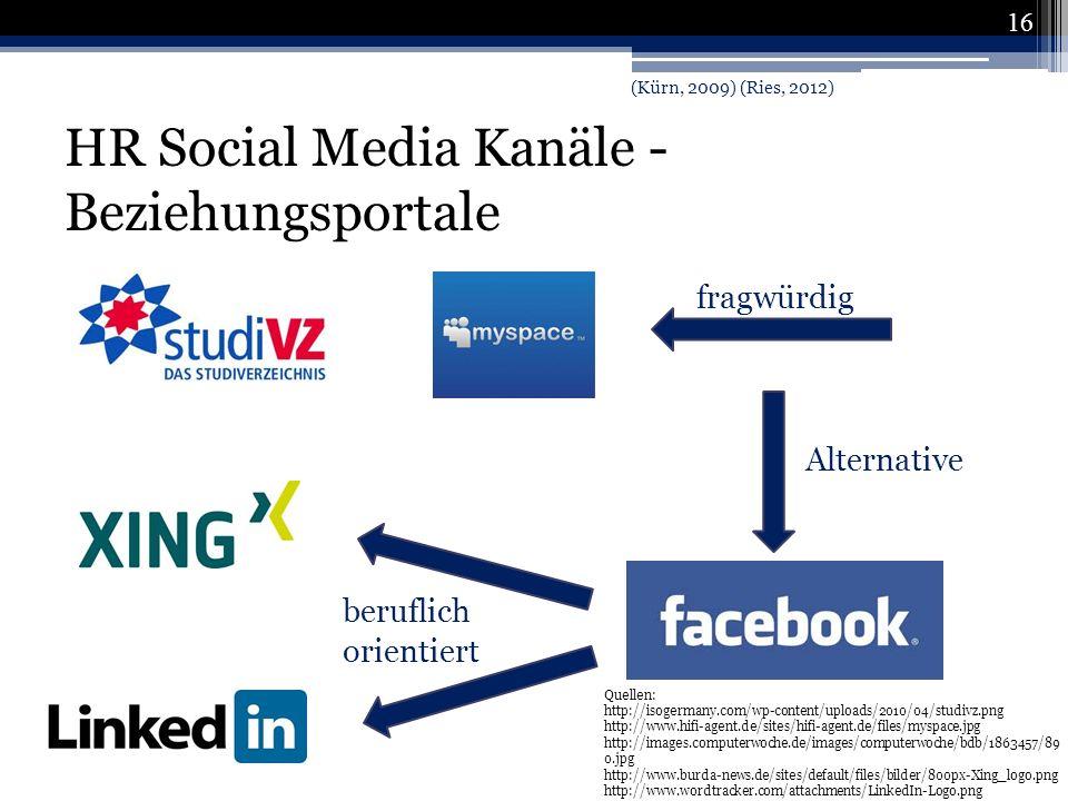 HR Social Media Kanäle - Beziehungsportale