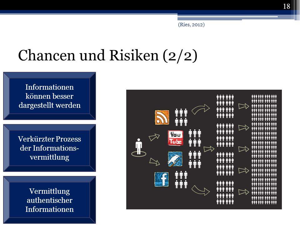 Chancen und Risiken (2/2)