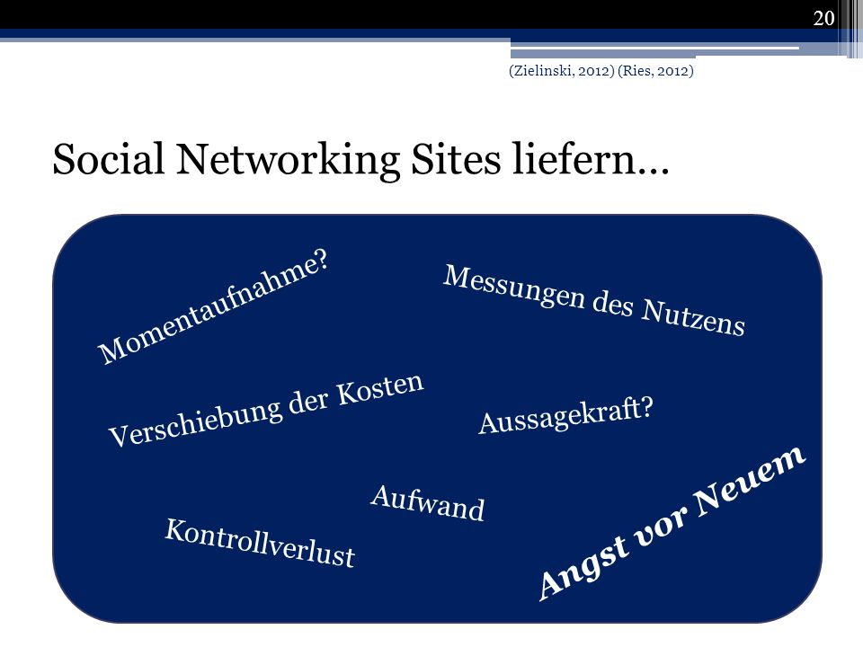 Social Networking Sites liefern…