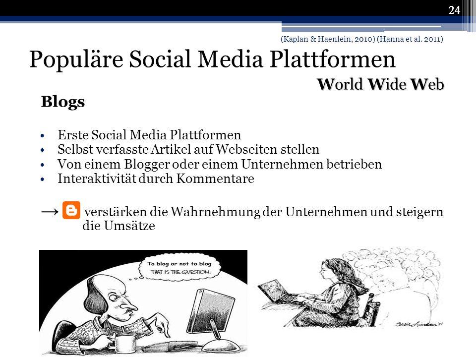 Populäre Social Media Plattformen