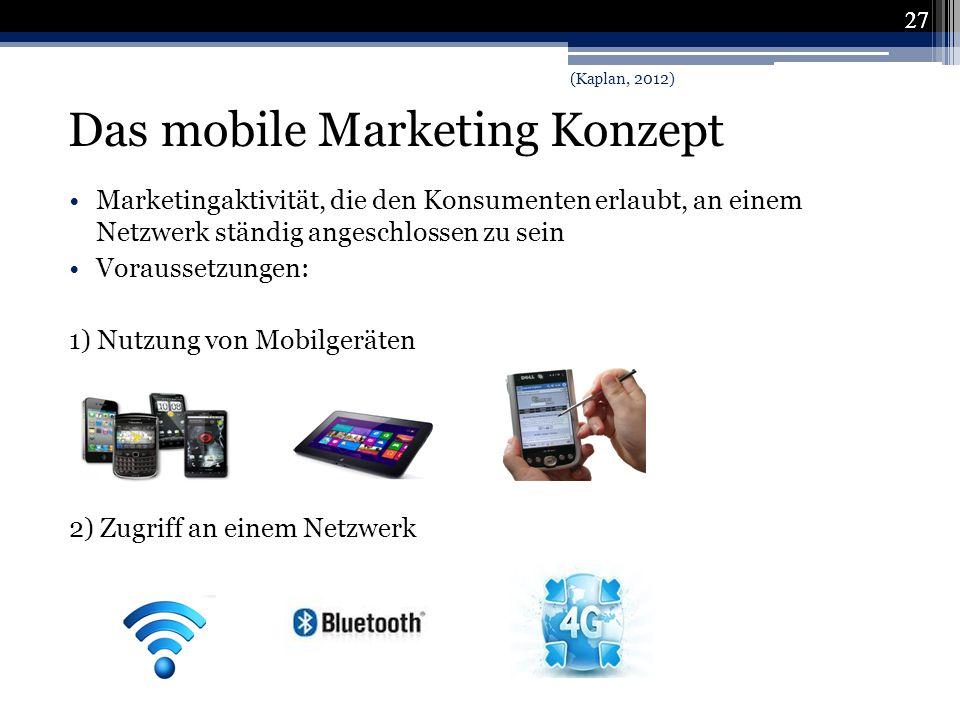 Das mobile Marketing Konzept