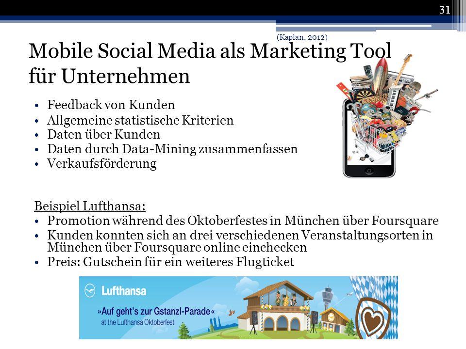 Mobile Social Media als Marketing Tool für Unternehmen