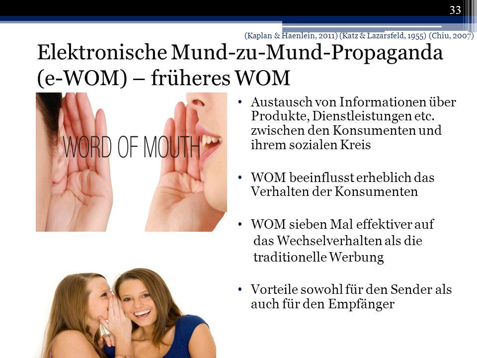 Elektronische Mund-zu-Mund-Propaganda (e-WOM) – früheres WOM