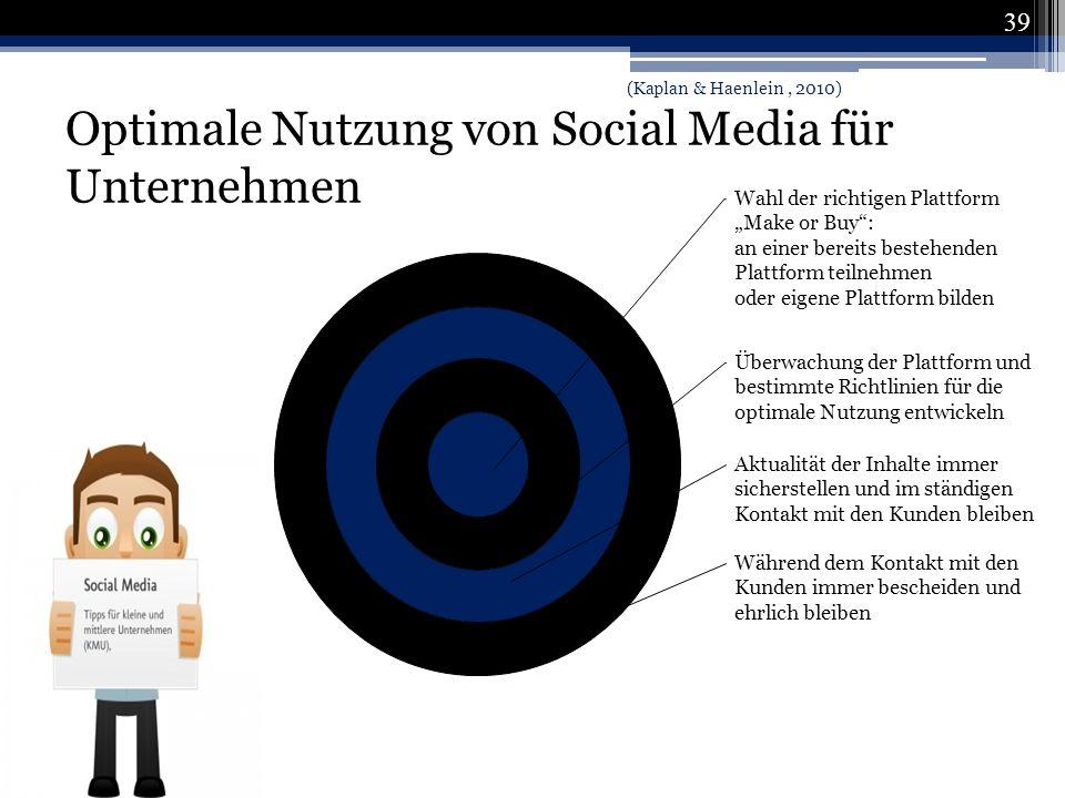 Optimale Nutzung von Social Media für Unternehmen