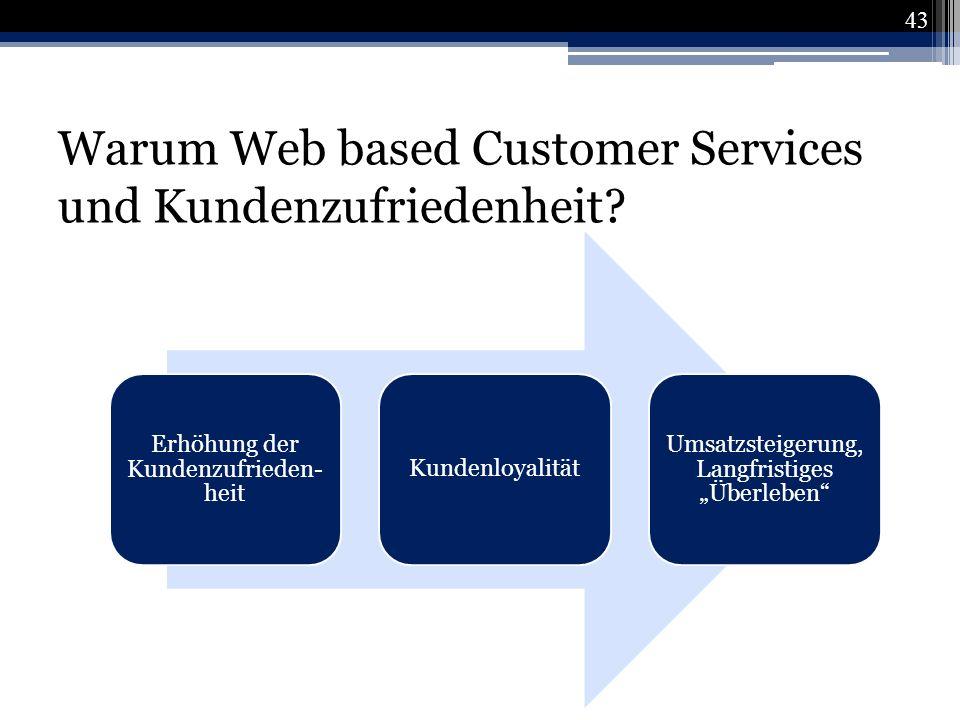Warum Web based Customer Services und Kundenzufriedenheit