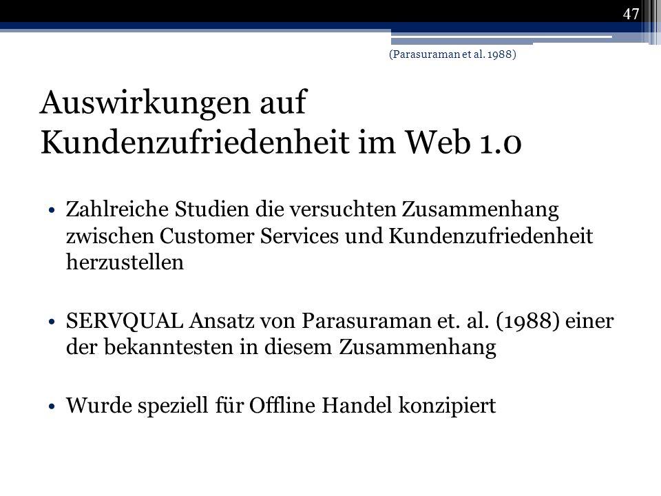 Auswirkungen auf Kundenzufriedenheit im Web 1.0