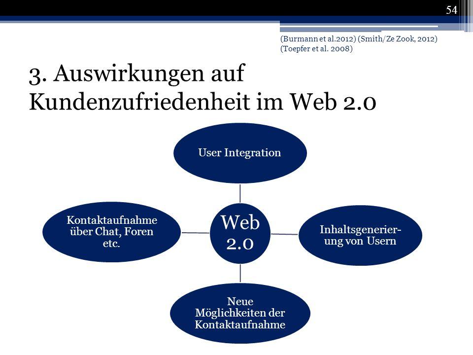 3. Auswirkungen auf Kundenzufriedenheit im Web 2.0