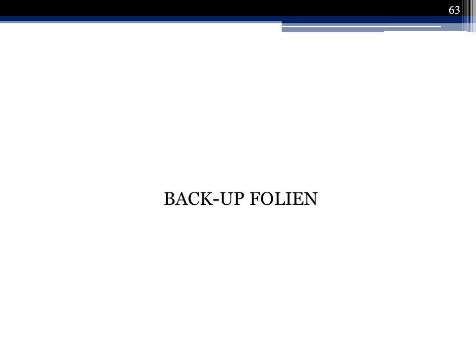 BACK-UP FOLIEN