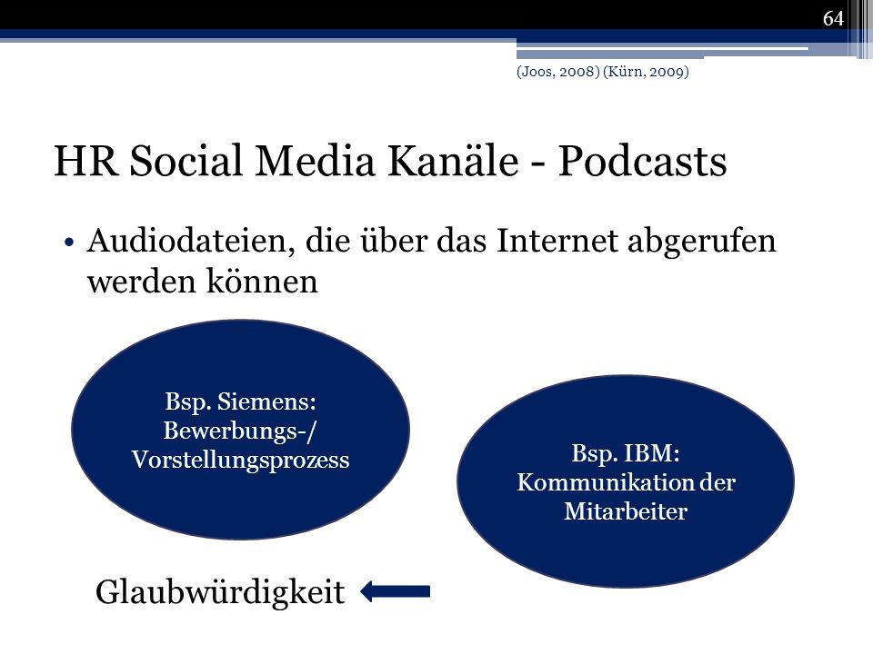 HR Social Media Kanäle - Podcasts