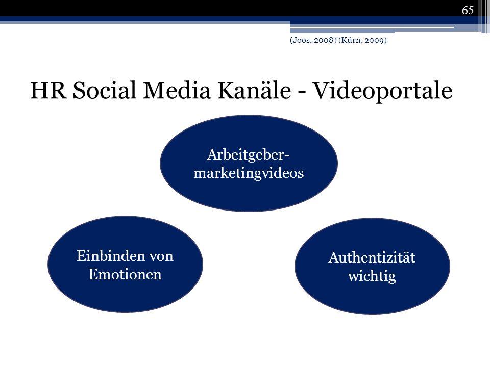 HR Social Media Kanäle - Videoportale