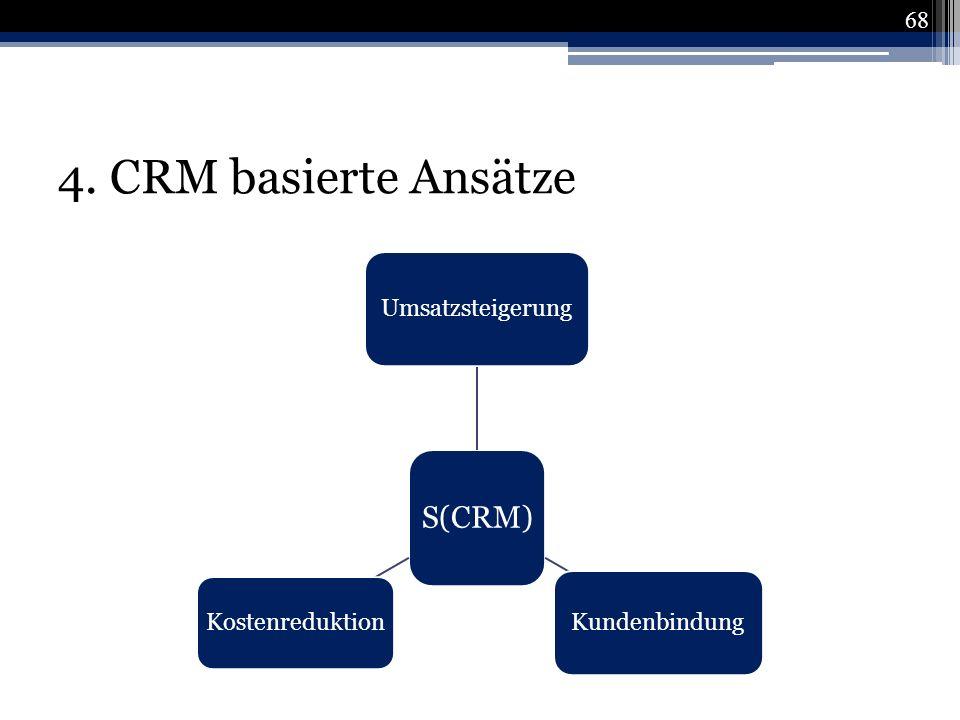 4. CRM basierte Ansätze Umsatzsteigerung Kundenbindung Kostenreduktion