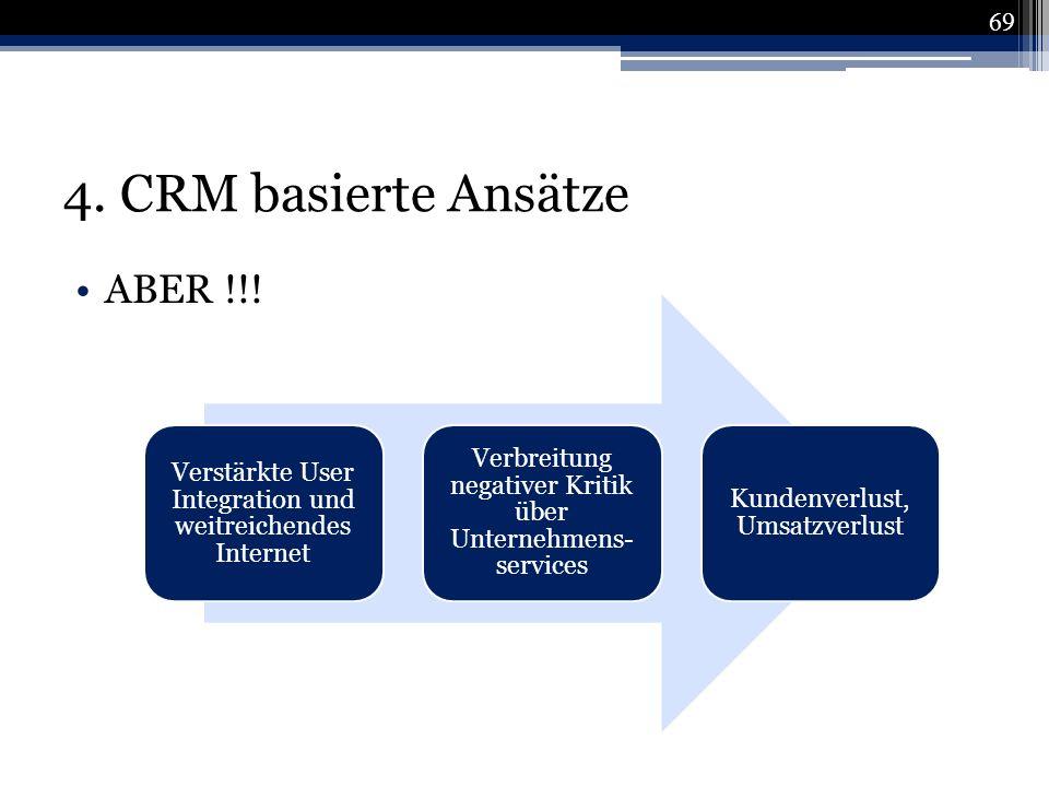 4. CRM basierte Ansätze ABER !!!