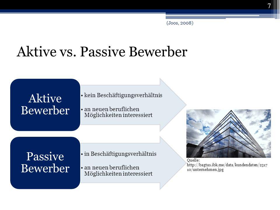 Aktive vs. Passive Bewerber