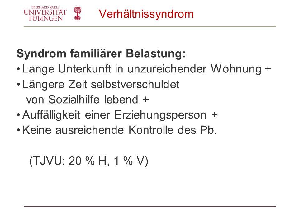 Syndrom familiärer Belastung: