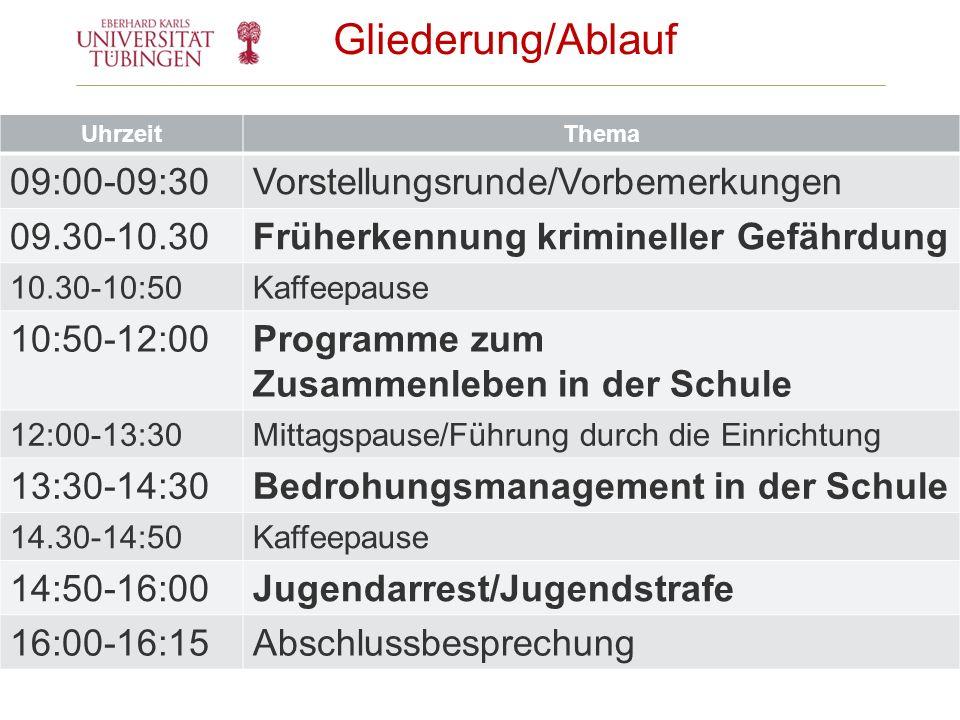 Gliederung/Ablauf 09:00-09:30 Vorstellungsrunde/Vorbemerkungen