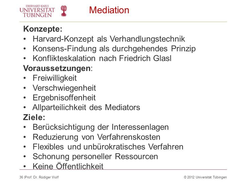 Mediation Konzepte: Harvard-Konzept als Verhandlungstechnik