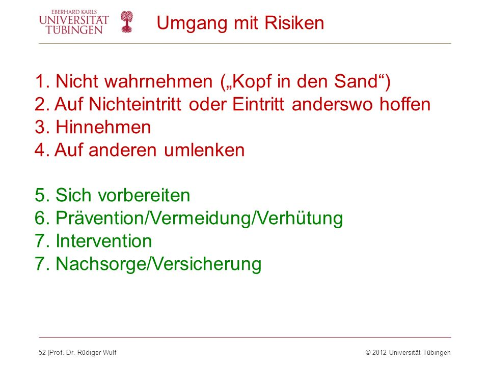"""Umgang mit Risiken 1. Nicht wahrnehmen (""""Kopf in den Sand ) 2. Auf Nichteintritt oder Eintritt anderswo hoffen."""