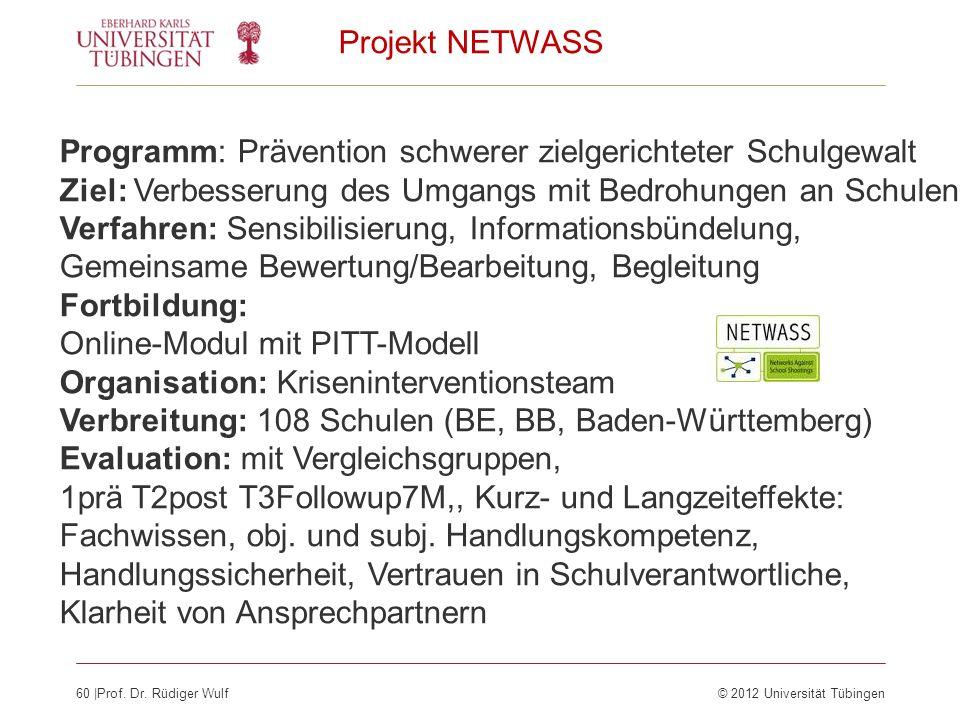 Projekt NETWASS Programm: Prävention schwerer zielgerichteter Schulgewalt. Ziel: Verbesserung des Umgangs mit Bedrohungen an Schulen.