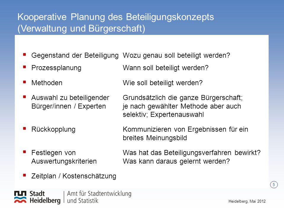 Kooperative Planung des Beteiligungskonzepts