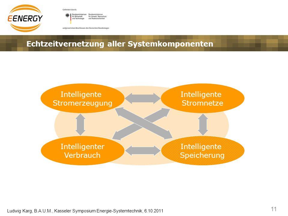 Echtzeitvernetzung aller Systemkomponenten