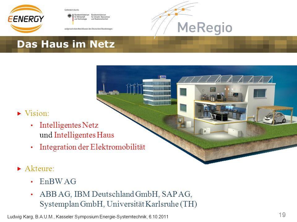 Das Haus im Netz Vision: Intelligentes Netz und Intelligentes Haus