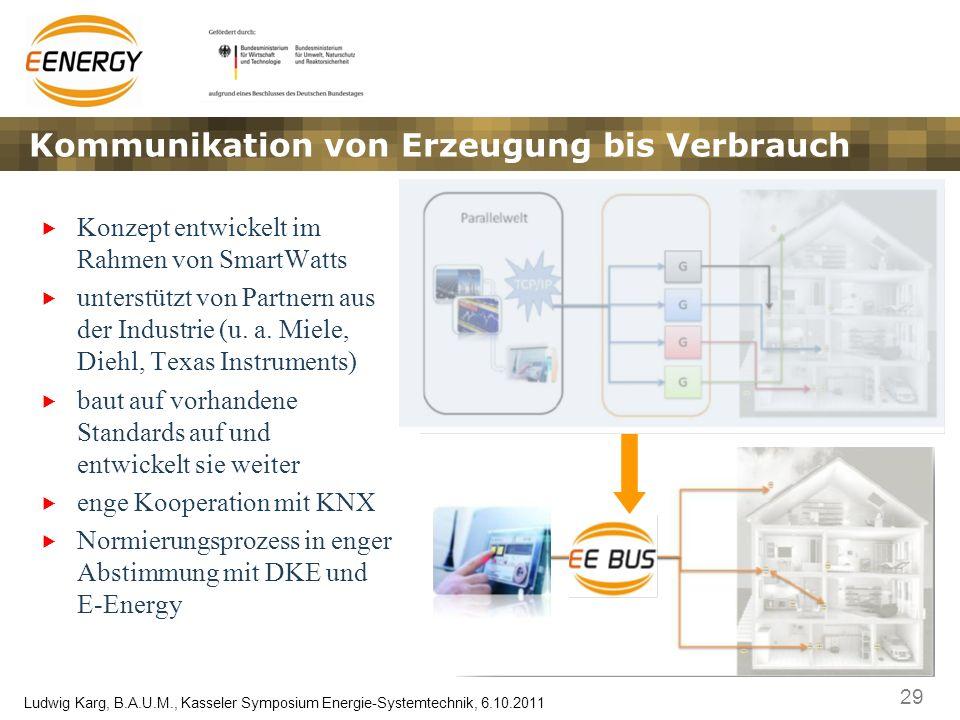 Kommunikation von Erzeugung bis Verbrauch