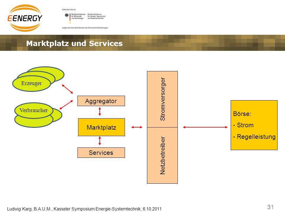 Marktplatz und Services