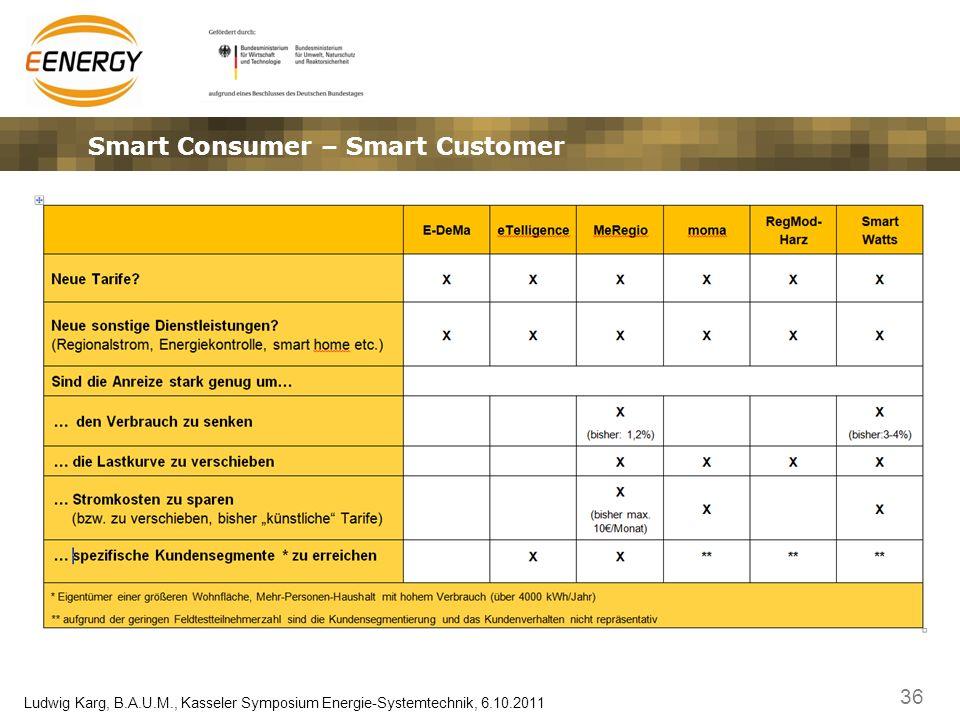 Smart Consumer – Smart Customer