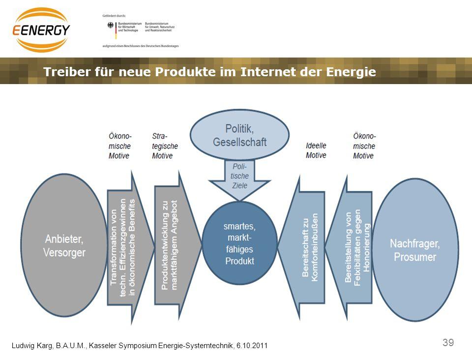 Treiber für neue Produkte im Internet der Energie